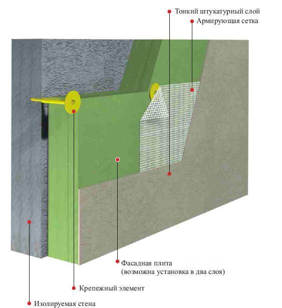 Плиточный характеристики фото клей